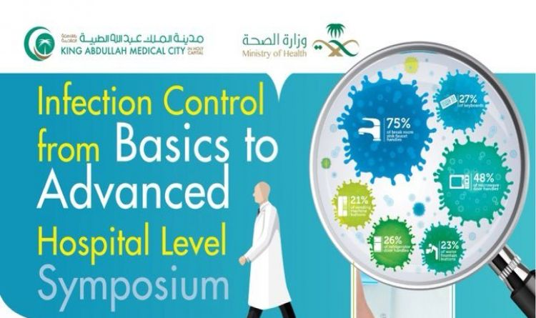 Infection Control from Basics to Advanced Hospital Level Symposium