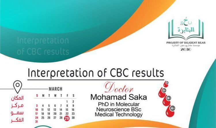 Interpretation of CBC results