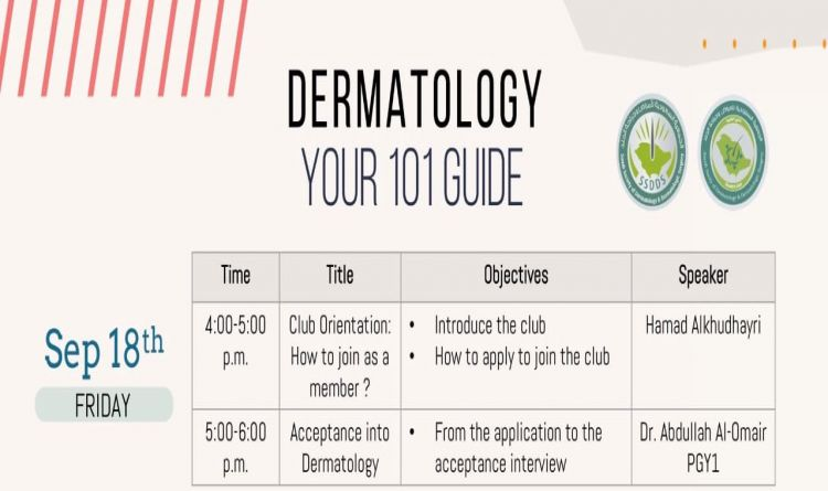 Dermatology Your 101 Guide