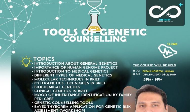 Tools of Genetic Counselling